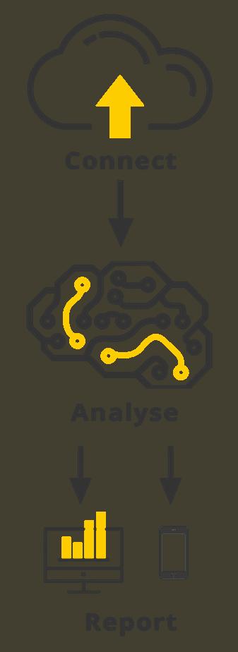 analyze brayn network mobiel